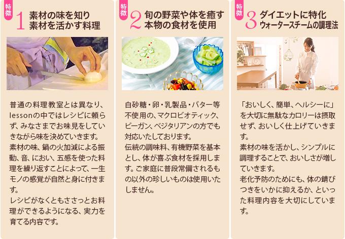 1.素材の味を知り素材を活かす料理 2.旬の野菜や体を癒す本物の食材を使用 3.ダイエットに特化油不要の調理法